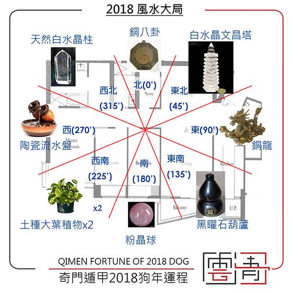 2018 fengshui