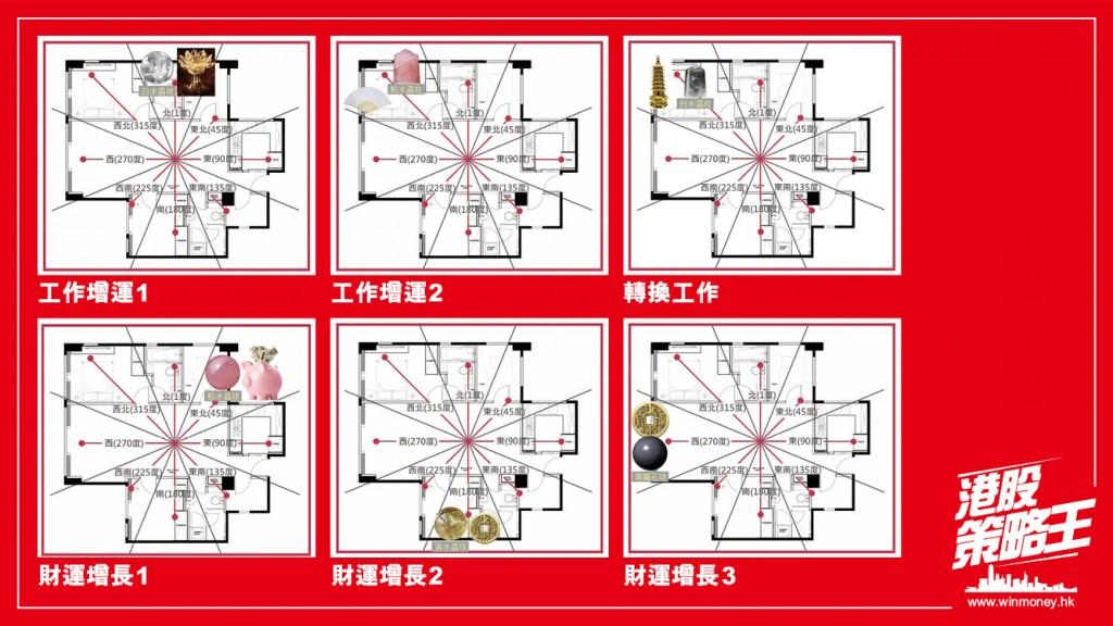 【奇門創富】2月風水陣(雲清子)(第161期)